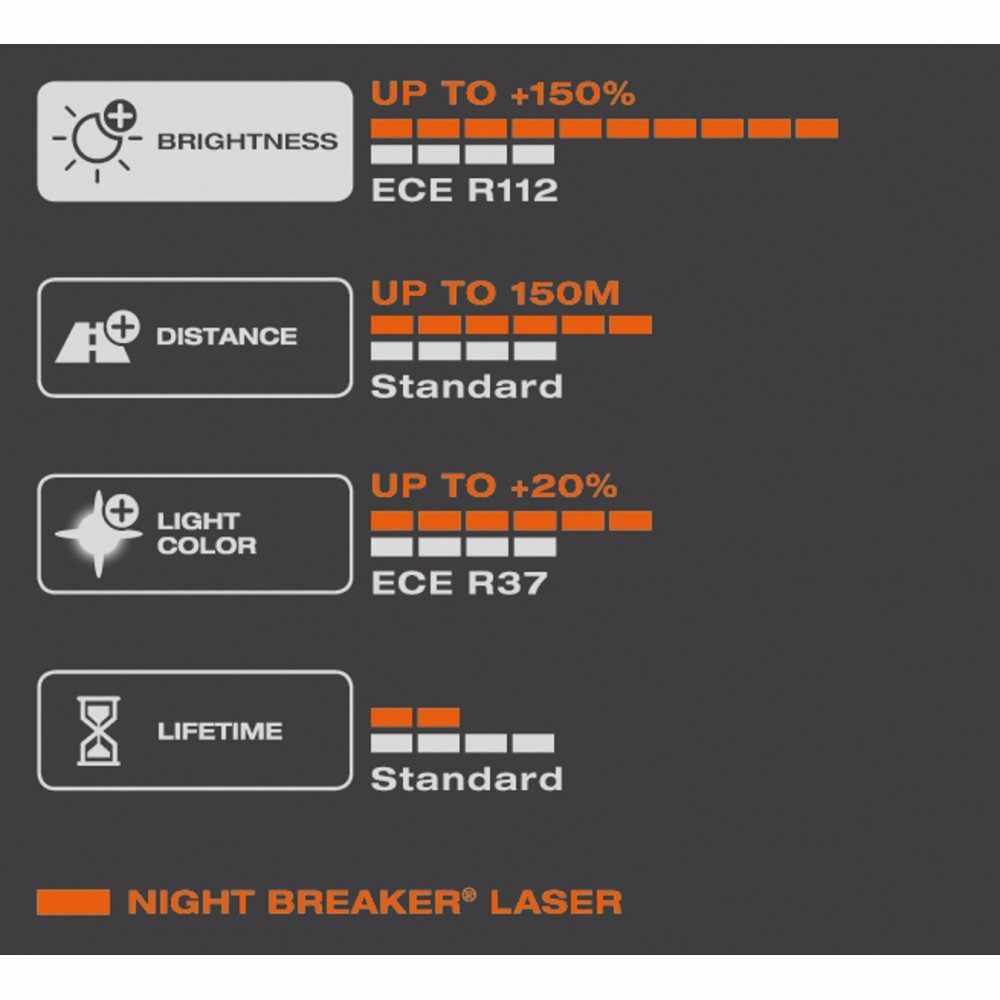 Osram 64210NL-HCB H7 12V 55W Night Breaker LASER NEXT GENERATION 150/% PX26d x2