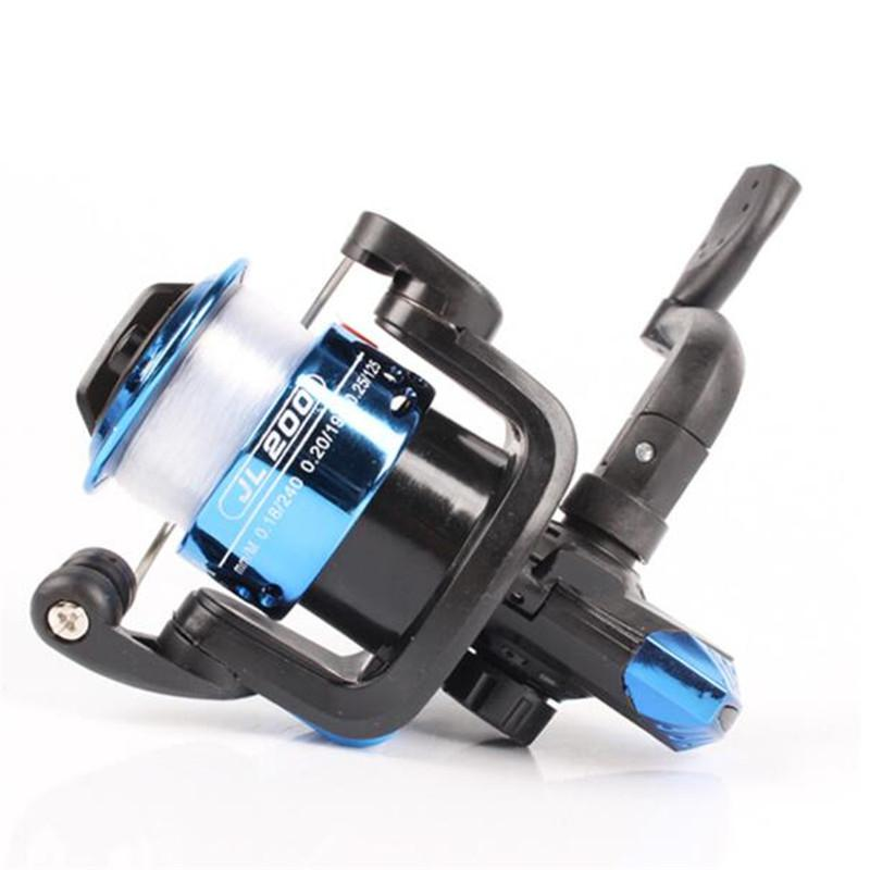 axis Left/Right Mounchain Reel