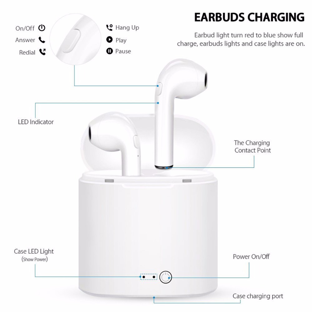 Hot Sell i7s TWS Mini Wireless Headphones Bluetooth Earphone Stereo Earbud Headset With Charging Box Mic For All Smart phone