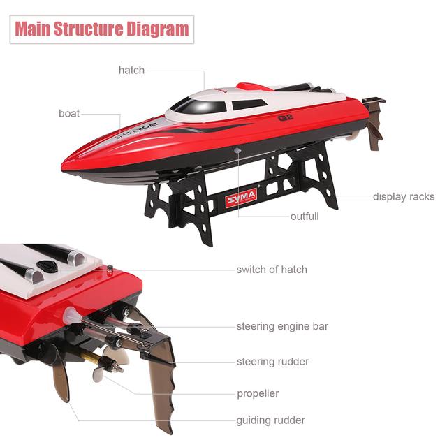 Syma Q2 Genius RC Boat