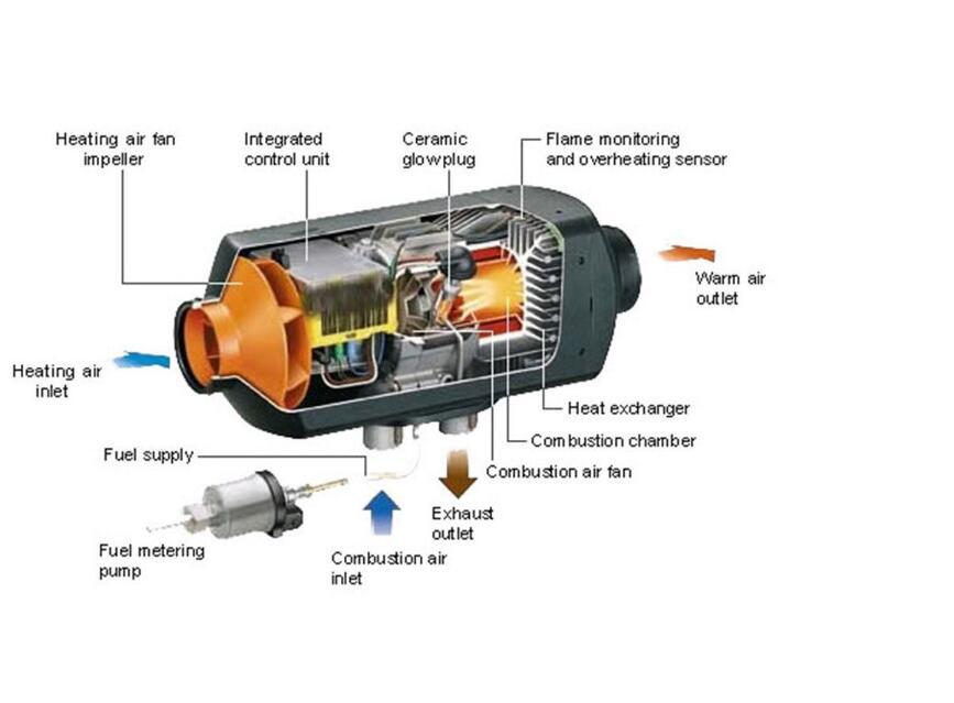 Silenciador 12v 5kw aquecedor de indução aquecedor webasto diesel combustível para motores diesel com tanque e display LCD, aquecedor de estacionamento controle remoto