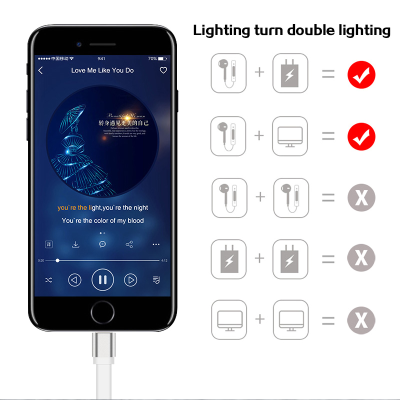 Bakeey for iPhone7plus/8/x Charging Audio 2 in 1 Adapter Charger Splitter Earphone Jack Cable For Lightning-Converter