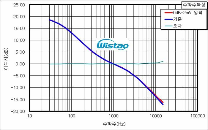 WMM-PA03k(sch1L)
