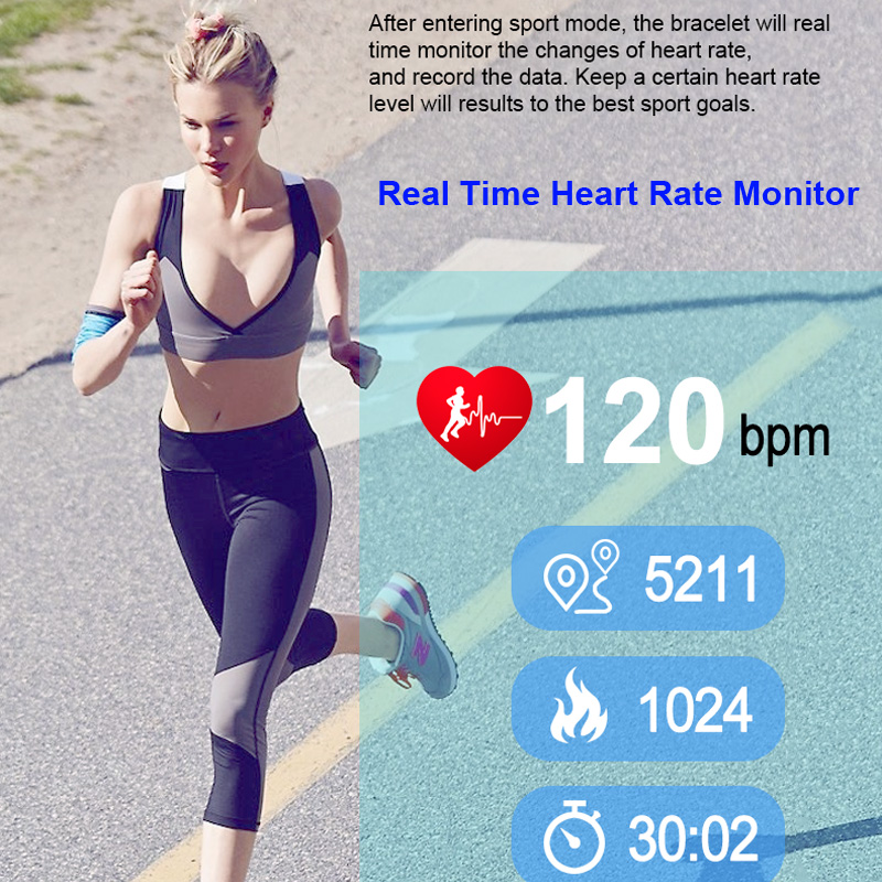 MAFAM P3A Smart Band Watch With Remote Care ECG Temperature Blood Health Management Sport Fitness Tracker For Xiaomi huawei