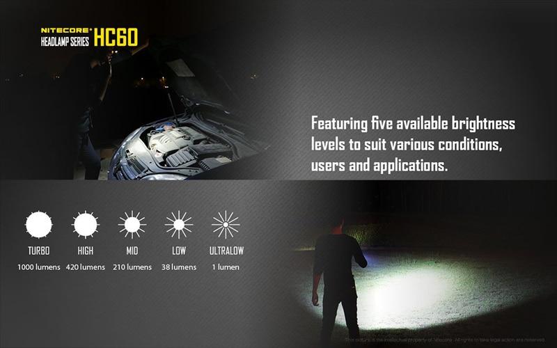 Melhor venda nitecore hc60 1000 lumens cree