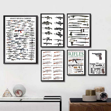 World famous gun Posters White Coated Paper Prints Morden Style Home Decoration Military fans decorative paintings