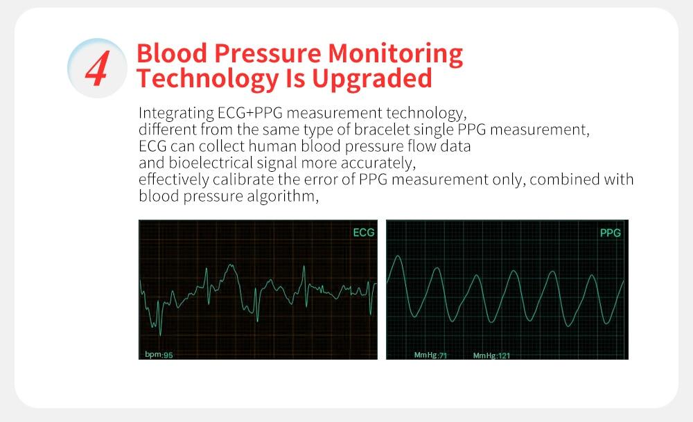 electrocardiograph ecg display EKG Watch