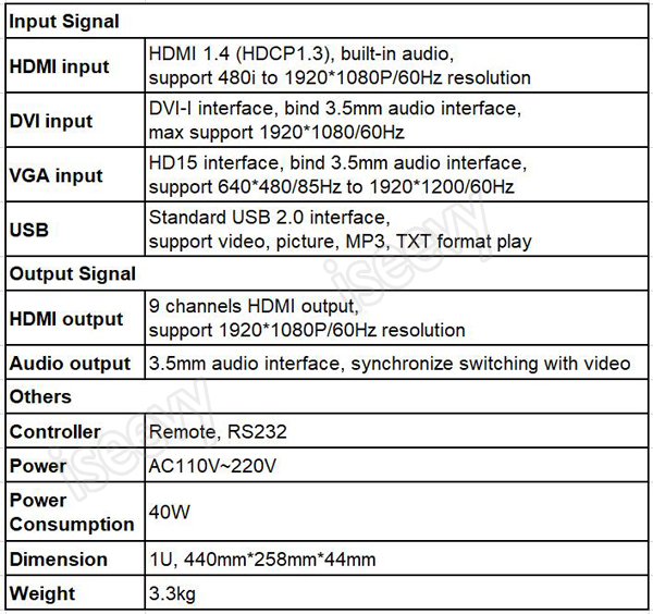 TWC9-232 specifications - 1