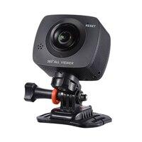 Видеокамеры 360°