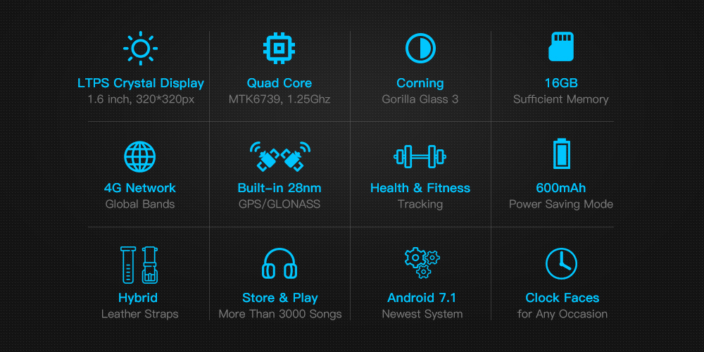 GPS WIFI Smart Watch Men Zeblaze THOR 4 PRO 4G SmartWatch SIM Bluetooth 4.0 16GB+1GB 5MP Camera 1.6 inch Crystal Display 600mAh (2)