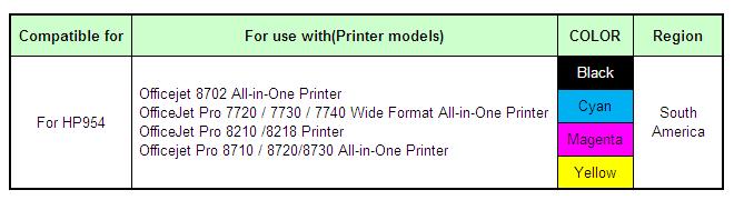 Cheap Cartuchos de tinta