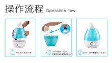 JUMAYO SHOP COLLECTIONS – AROMA DIFFUSER AIR HUMIDIFIER