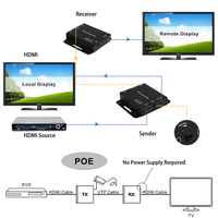 1080P 50m 164ft HDMI Extender Over Single UTP Cables Transmitter Receiver Support HDMI HDCP Compliant Devices