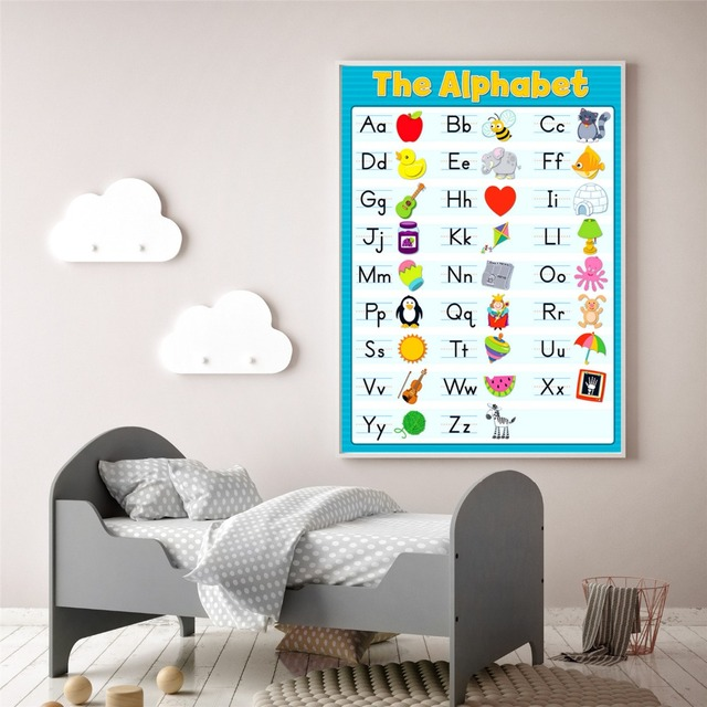 Us 6 13 48 Off Nursery Cartoon Alphabet Canvas Art Print Painting Poster Wall Picture For Kids Room Home Decorative Bedroom Decor No Frame In