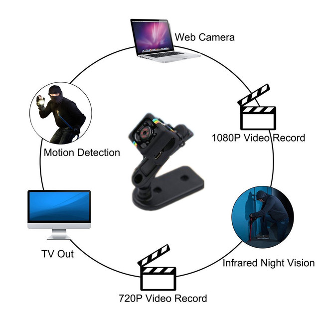 Hd Super Mini Small Portable Tiny Camera With Night Vision And Motion Detection Security For