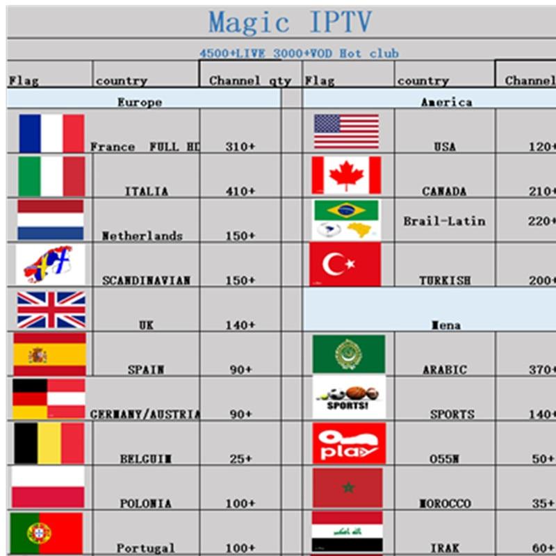 Image 2 - UK IPTV Europe Arabic French IPTV abonnement HD Italia Netherlands Turkey Spain Sweden Norway Portugal france IPTV M3U IPTV-in Set-top Boxes from Consumer Electronics