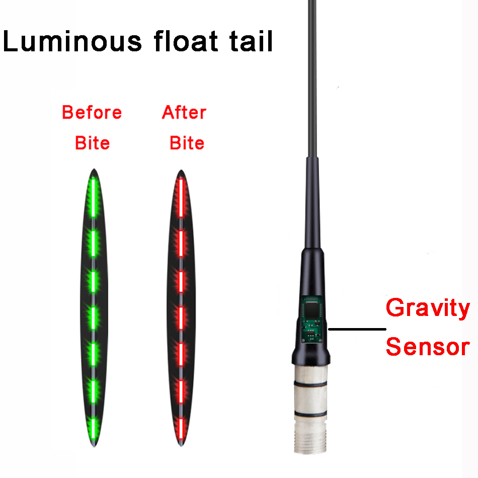 luminous float tail x