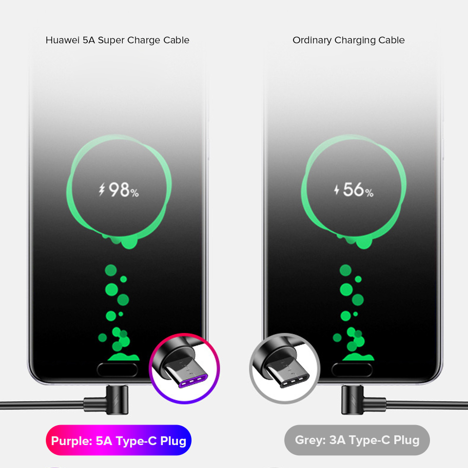 Image 2 - Venroii 5A USB Type C Cable 1m 2m 3m Fast Charging Type C Kable for Huawei P30 P20 Mate 20 Pro Phone Supercharge QC3.0 USBC Cabo-in Mobile Phone Cables from Cellphones & Telecommunications