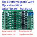 AL-ZARD 8 Kanal Elektromagnetische Ventil Micro controller PLC Ausgang Verstärker Bord Transistor Extension Board PNP 3,3 ~ 24V