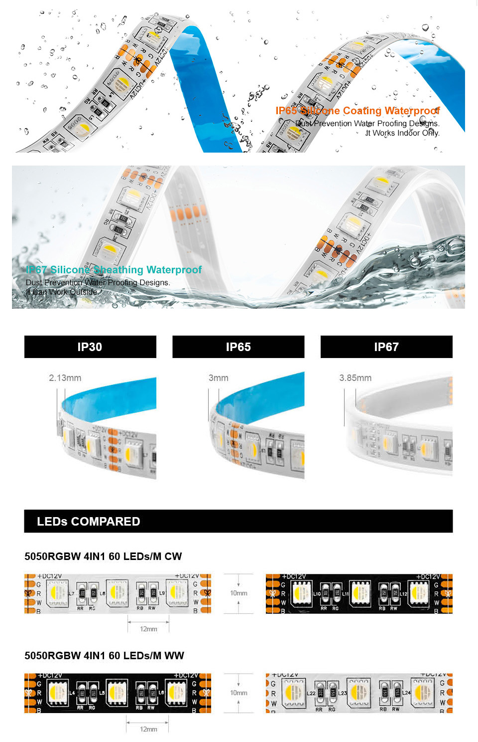 rgbw 4 in 1 60eds m led strip power adapter and controller are not included note it is forbidden to light up for a long time when the light is in the