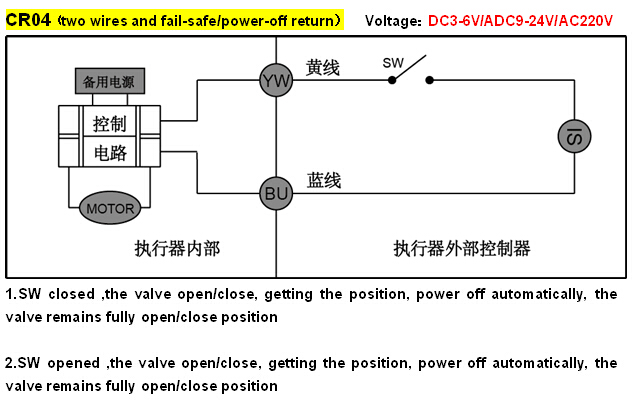 Cwx 15q 1 stainless steel electric ball valve water 12v voltage wiring packaging details asfbconference2016 Gallery