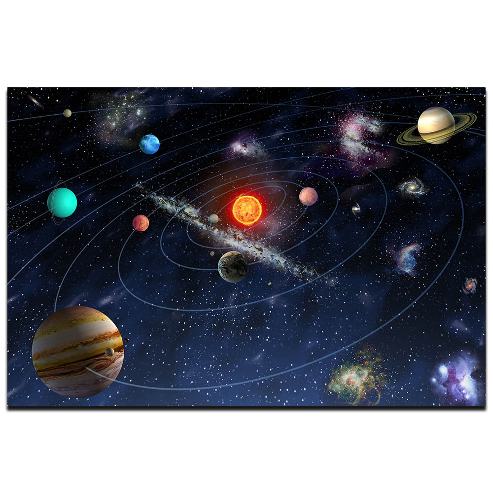 Solar System Reference Poster