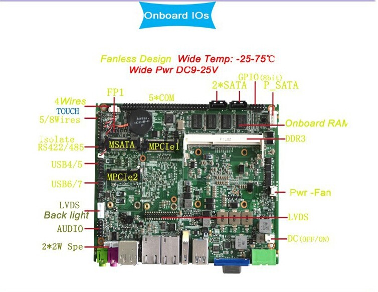 New core I5 CPU 3 5 fanless motherboard with 2Gb Ram 6com PCM3 QM77