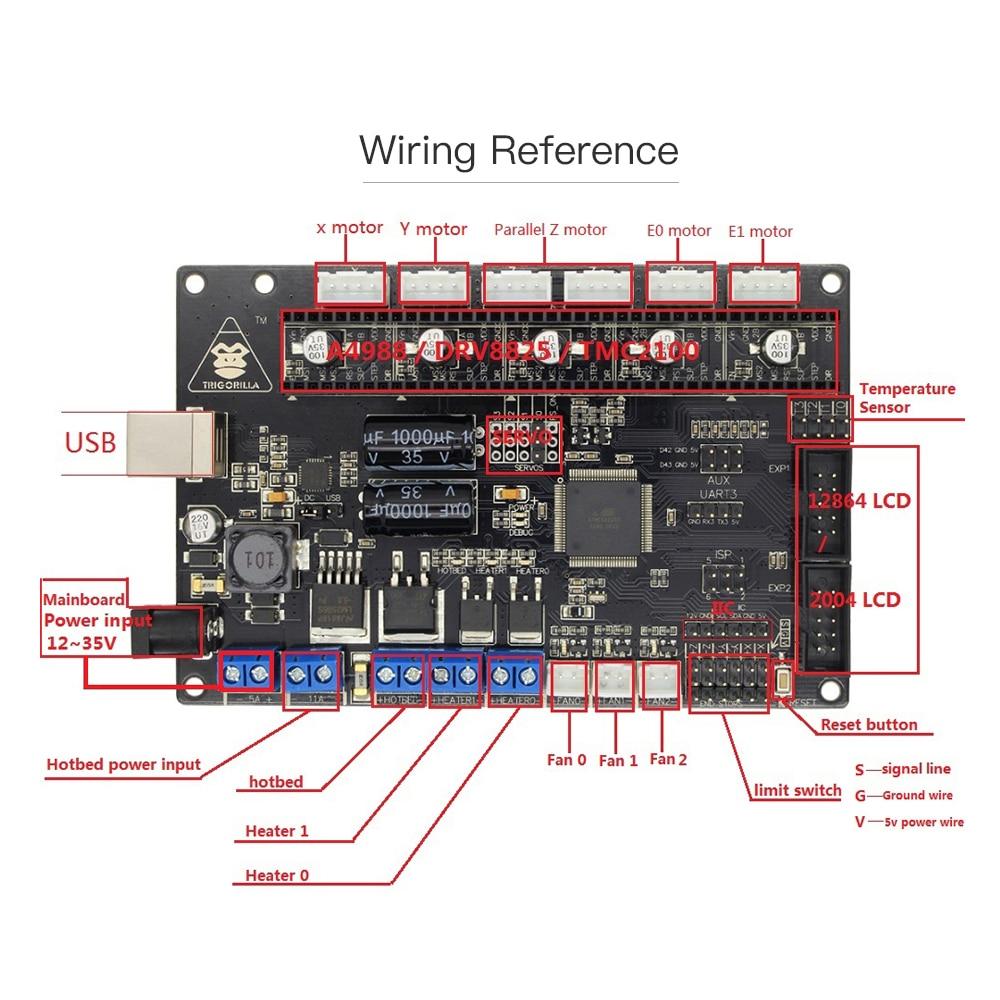 cheapest ANYCUBIC Motherboard 3D Printer TriGorilla Main board Compatible Mega2560  amp  RAMPS1 4 4 Layers PCB Controller Board for RepRap