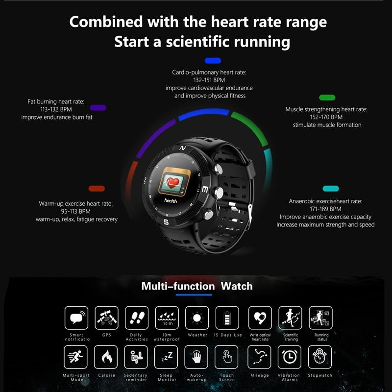 Uhren Digitale Uhren Ogeda 2018 Neueste Luxus Uhr Gps F18 Runde Smart Sport Armbanduhr Herren Frauen Bluetooth Wasserdichte Smart Schrittzähler 1,3 Zoll