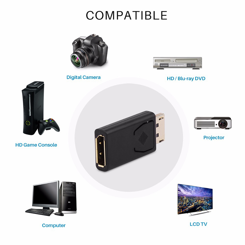 Basix male DP to HDMI Female Converter Cable Adapter Video Audio connector Fit For NVIDIA AMD PC Notebook Laptop Monitor HD HDTV