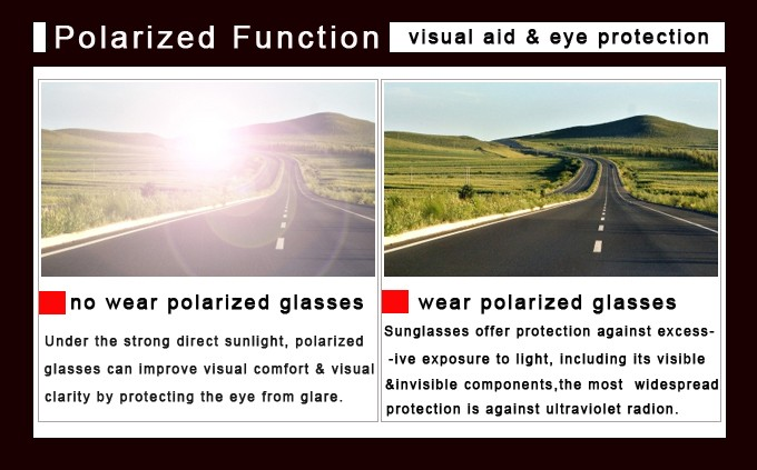 ac171960a0 Panlees unisex optical frame sunglasses flip-up fishing sunglasses wom