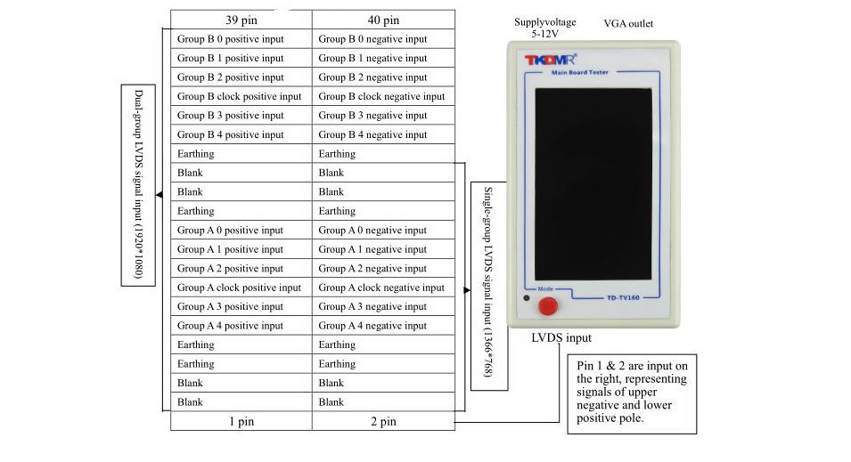 TKDMR TV160 Generation von LVDS VGA Wiederum Converter Mit Der ...