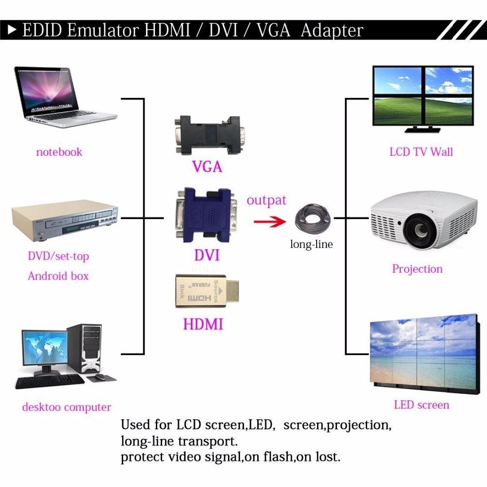 Emulador pasante EDID EMERED-HD15 de FUERAN VGA para usar con - Cables de computadora y conectores - foto 5
