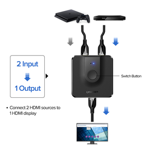 Image 2 - Ugreen HDMI Splitter 4K HDMI Switch for Xiaomi Mi Box Bi Direction 1x2/2x1 Adapter HDMI Switcher 2 in 1 out for PS4 HDMI Switch