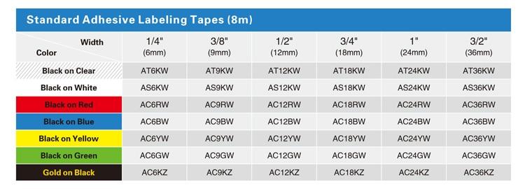 "2pcs Compatible EPSON 18mm 8m LC-5BKP Label Tape Gold on Black 3//4 x 26/"" LW 600"