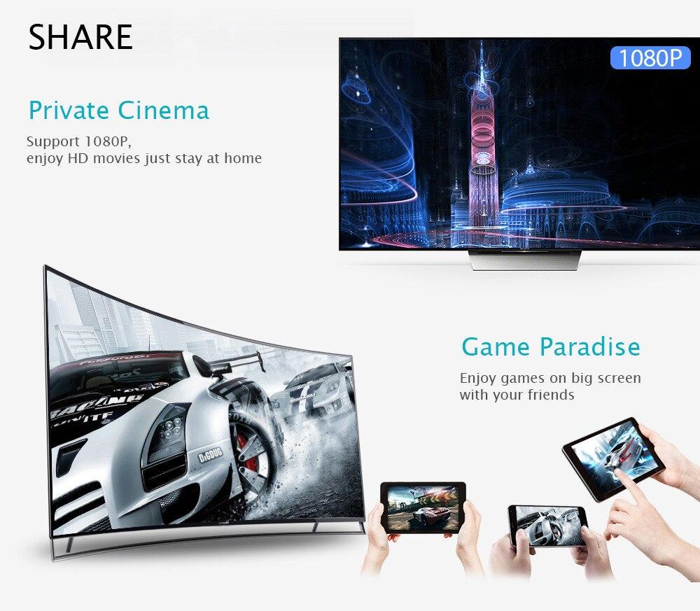 HDMI 1080P TV Converter MA Mirascreen G2 Dual Band Wireless WiFi Display Dongle