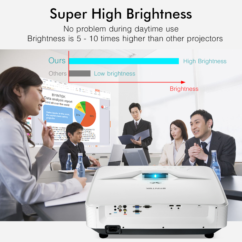 BYINTEK LW300UST Ultra Short throw laser Video Projector for Home Theater Education Business Support 1080P FUll HD (4)