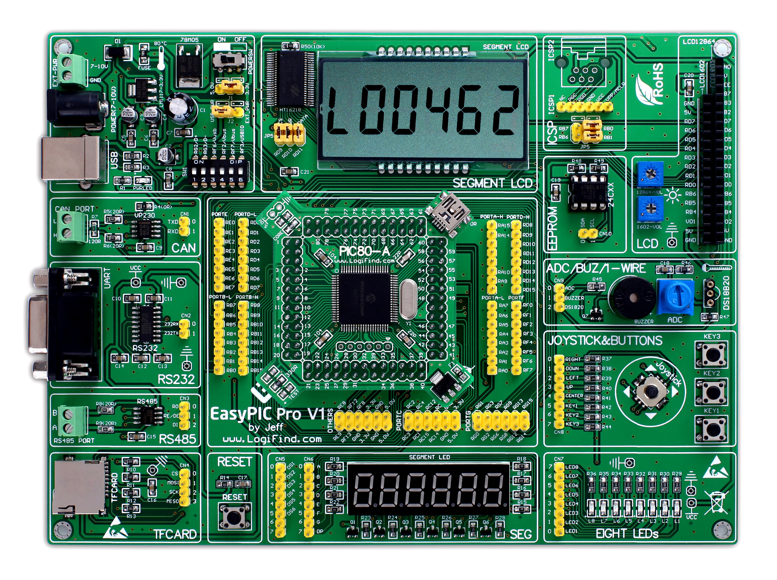 EasyPIC Pro Learning Evaluation Development Board DsPIC PIC32 PIC24EasyPIC Pro Learning Evaluation Development Board DsPIC PIC32 PIC24