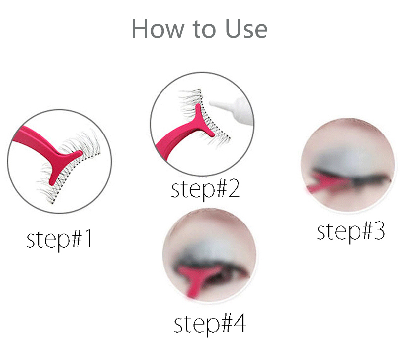 -how to use
