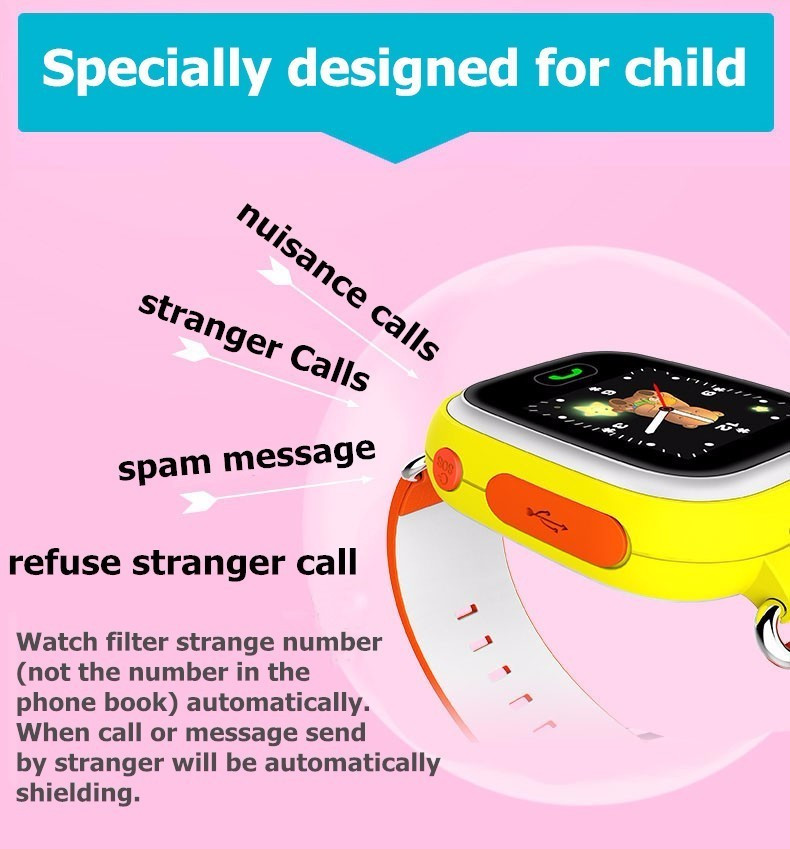 Child Smart Watch Q90 GPS LBS Positioning Children Smart Watch 1.22 Inch Touch Screen SOS Clock Tracker for Kid Safe Monitor#C1 12