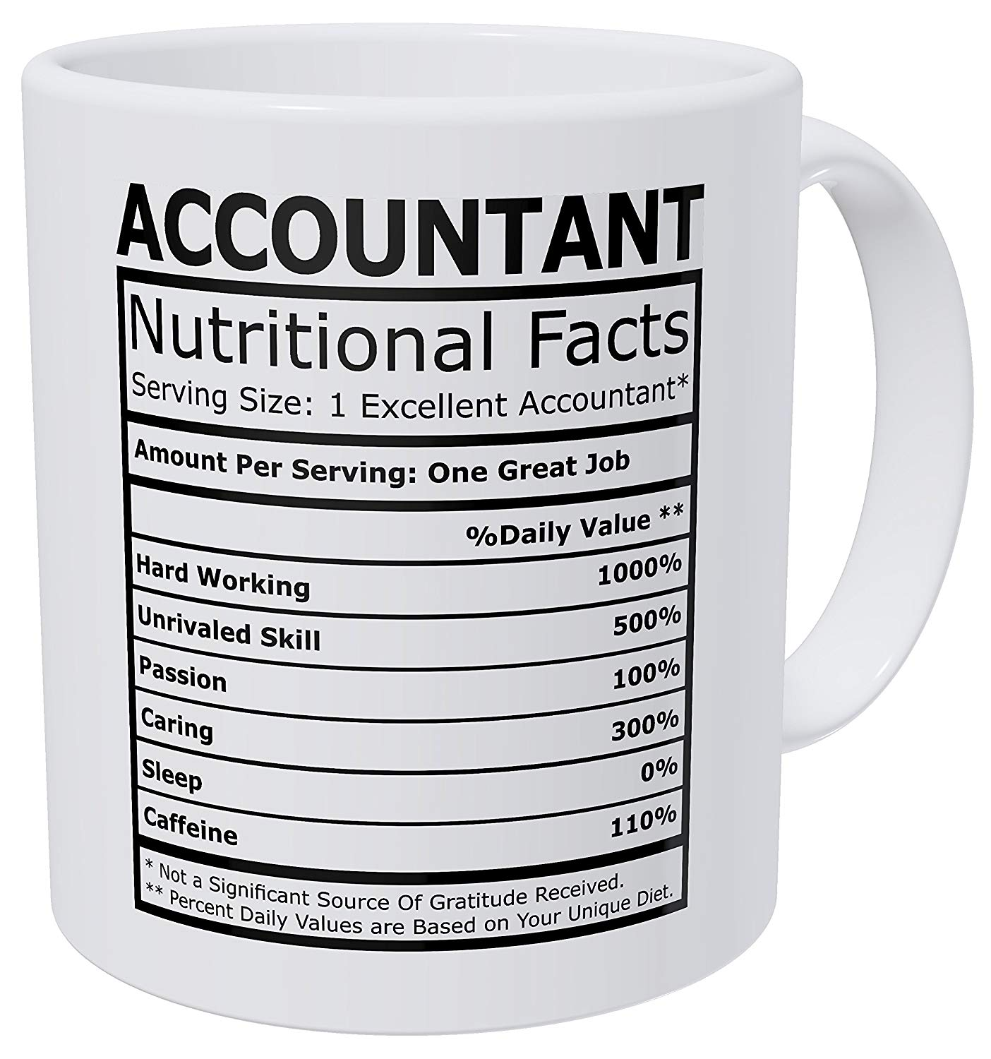 Accountant CPA Nutritional Facts Funny Coffee Mug 11 Ounces Inspirational And Motivational