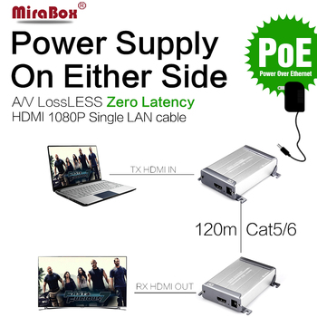 MiraBox HDMI Network Extender Sender&Receiver Over Cat5/Cat5e/Cat6 Rj45 Ethernet Transmission Full HD1080p HDMI POE Extender
