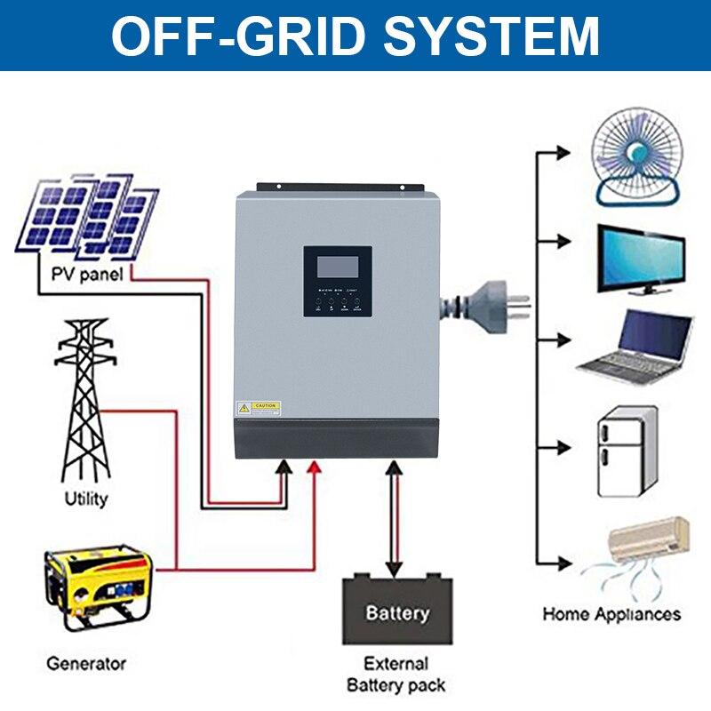 Image 2 - 3kva Solar Inverter 24V 220V Hybrid Inverter Pure Sine Wave Built in 50A PWM Solar Charge Controller Battery Charger inversorSolar Inverters   -