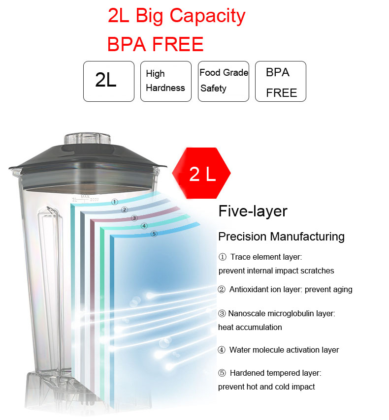 HTB115N4byHrK1Rjy0Flq6AsaFXau US/EU  Quality G5200 BPA FREE 3HP 2200W Heavy Duty Commercial blender Juicer Ice Smoothie Professional Processor Mixer