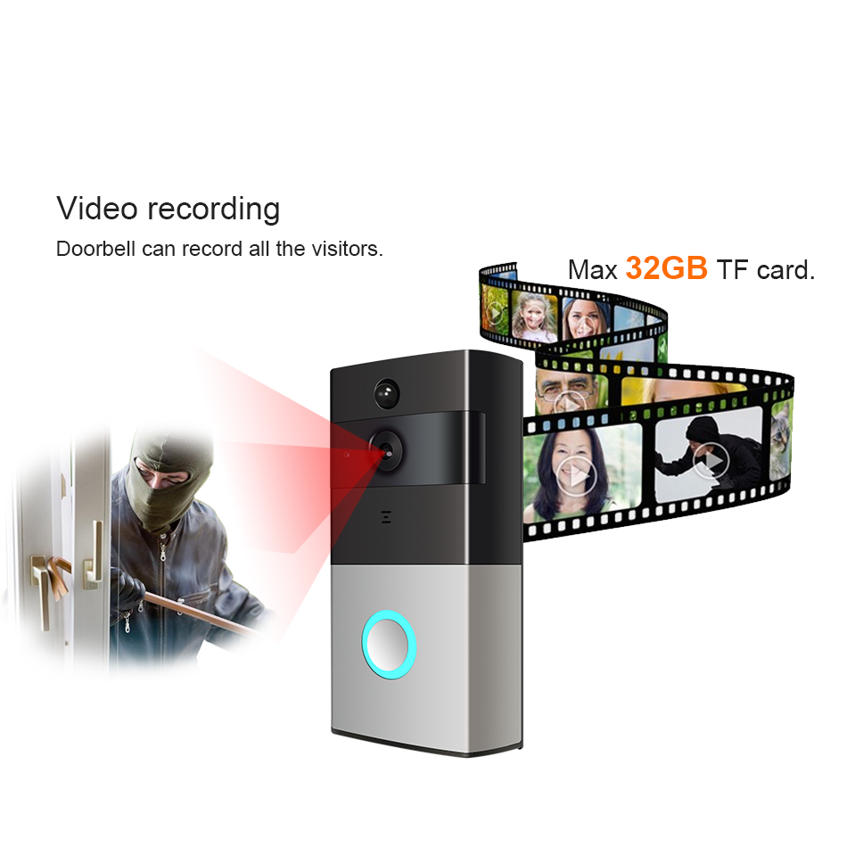 Looline Doorphone Doorbell Camera The TF card stores Support 8GB,16GB,the maximum support for 32gb