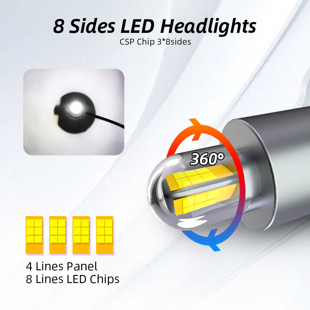 8 Sides 9600LM 6000K Headlight For Car Truck SUV RV CSP LED Chip Light Bulbs H1 H3 Led H7 H11 9006  9005 HB3 Car Head Lamps