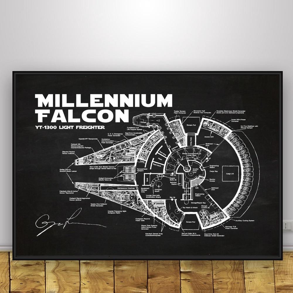 Blueprint Vintage Star Wars Millennium Falcon 24x32 inch Poster