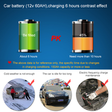 Intelligent Pulse Repair Type Car Battery Charger 12V 24V 100AH Full Automatic Electric Car Battery Charger For Car Truck Boat