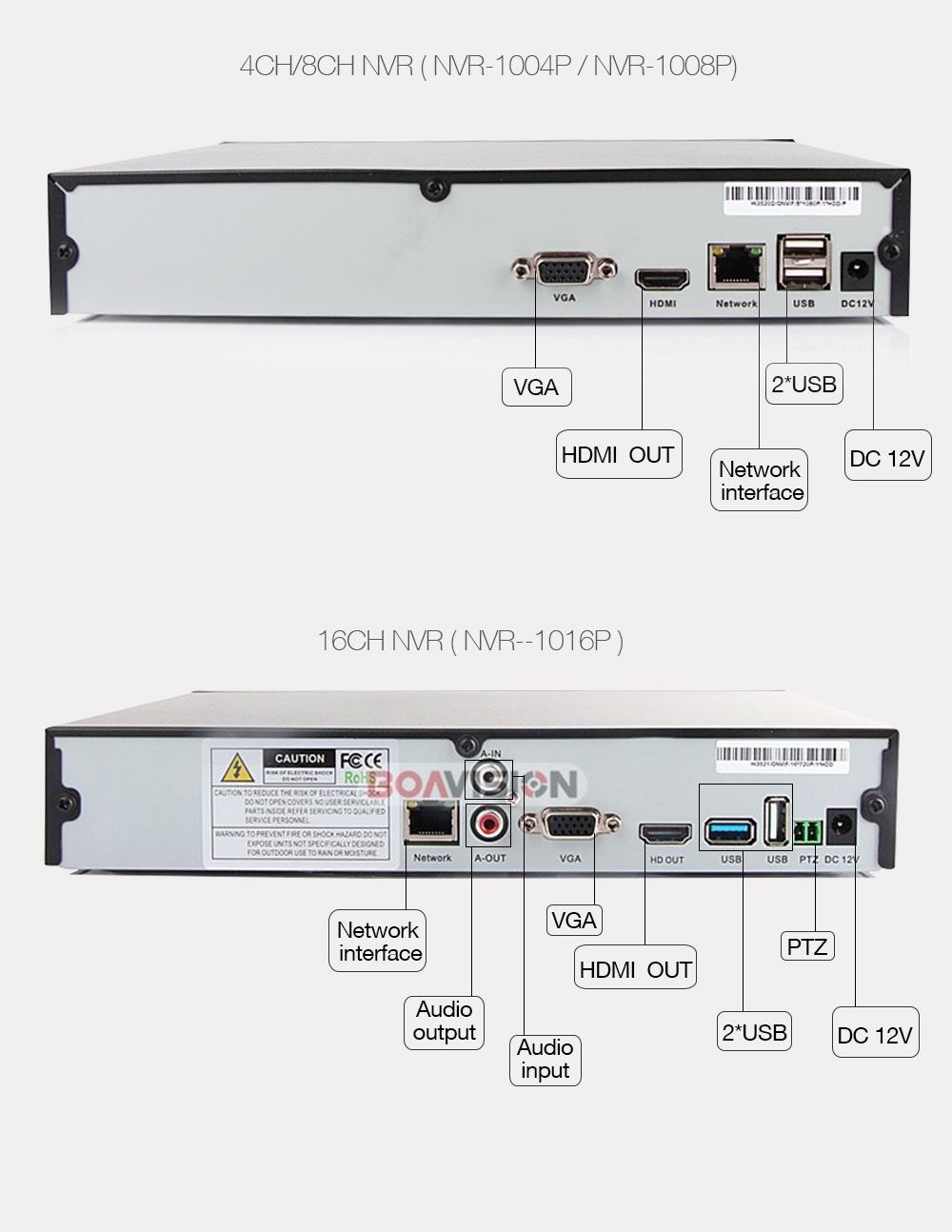 NVR-1004P-NVR-1008P-NVR1016P_07
