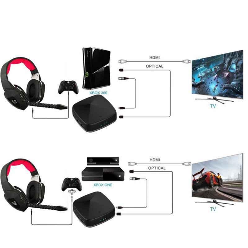 CSR8675 nadajnik-odbiornik Bluetooth 5.0 APTX HD/LL Mini bezprzewodowy adapter audio 3.5mm AUX/SPDIF/RCA do telewizora głośnik samochodowy